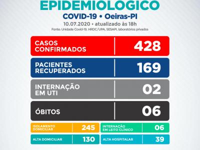 Boletim-Epidemiológico_NOVO-26